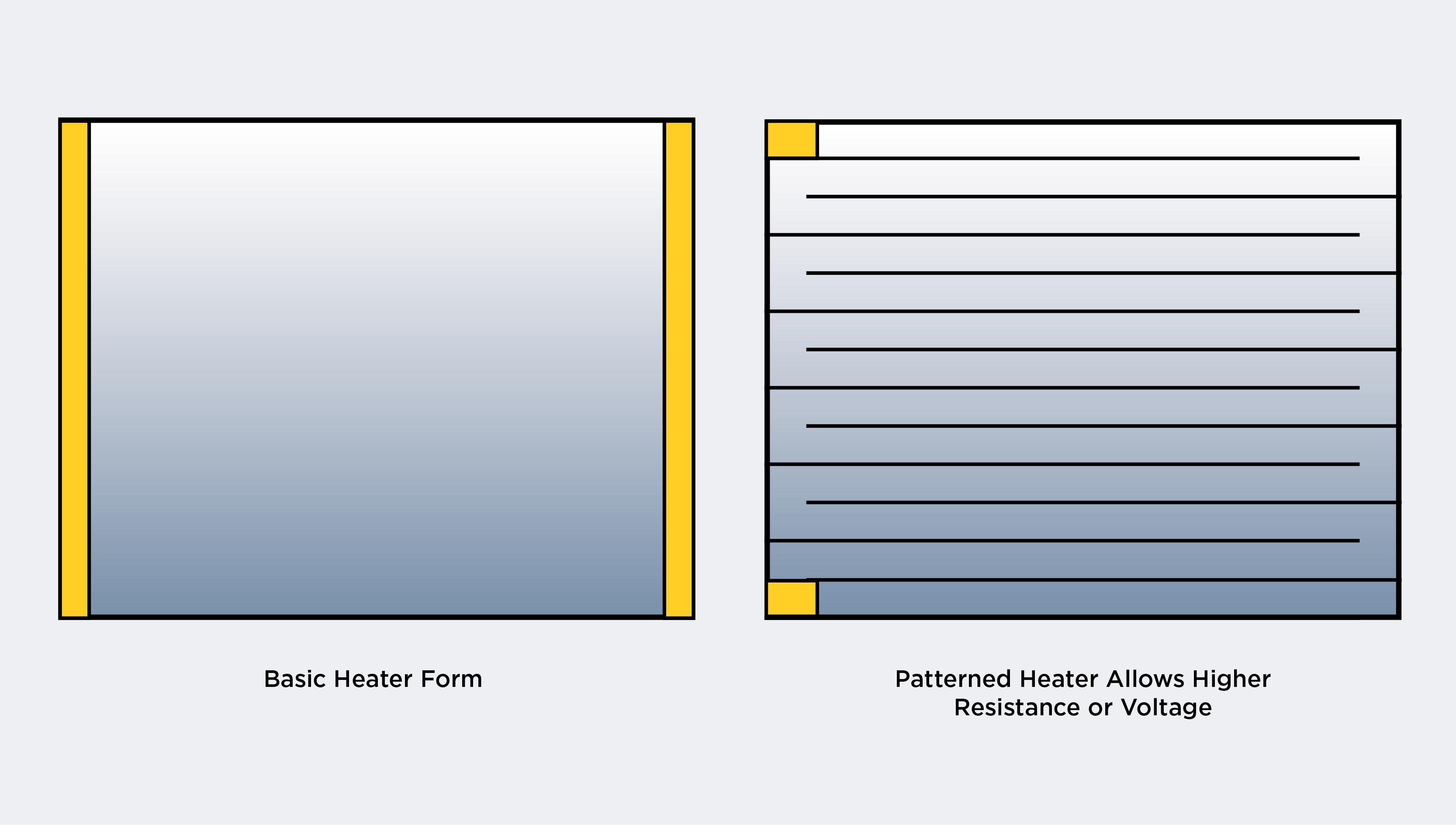 Busbar Size Chart In Mm